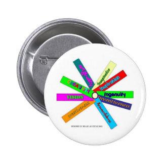 Creativity Thesaurus Wheel Button