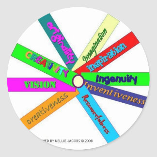 Creativity Thesaurus Wheel Classic Round Sticker