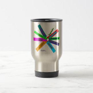 Creativity Thesaurus Wheel-French Mug