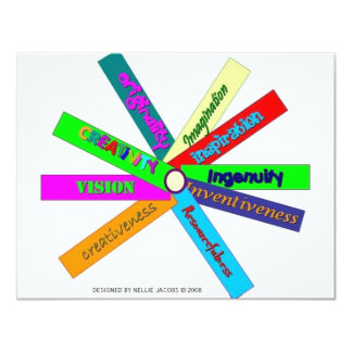 Creativity Thesaurus Wheel 4.25x5.5 Paper Invitation Card