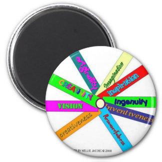 Creativity Thesaurus Wheel Magnet