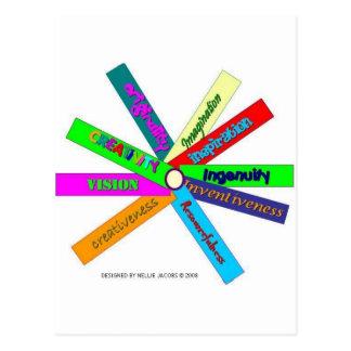 Creativity Thesaurus Wheel Post Card