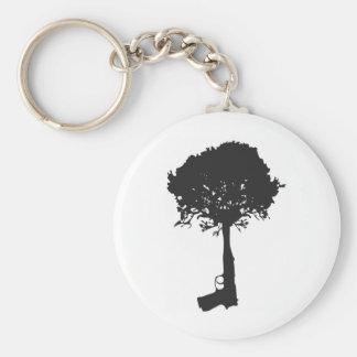 crecer-paz llavero redondo tipo pin