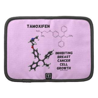 Crecimiento de inhibición de la célula cancerosa d organizador