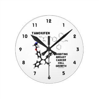 Crecimiento de inhibición de la célula cancerosa d relojes