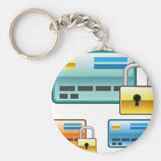 Credit Card Lock debit ATM card Keychain