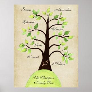 Cree su propio poster del árbol de familia póster