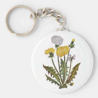 Crewel Embroidered Golden Dandy Lions Basic Round Button Keychain