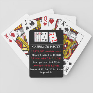 Cribbage Facts Playing Cards