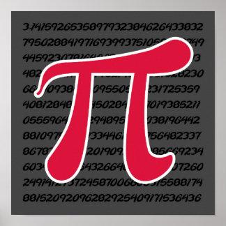 Crimson Red Pi Symbol Poster