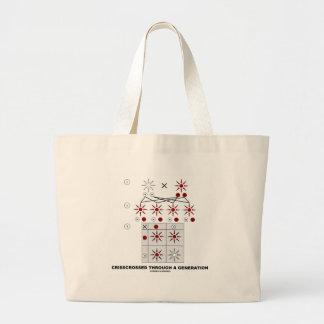 Crisscrossed Through A Generation (Punnett Square) Jumbo Tote Bag