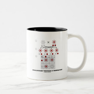 Crisscrossed Through A Generation (Punnett Square) Two-Tone Coffee Mug
