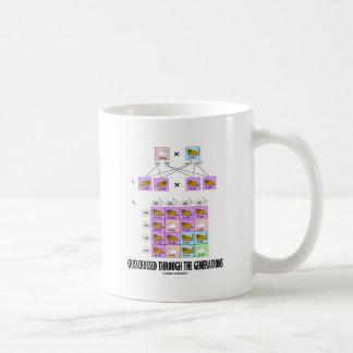 Crisscrossed Through The Generations (Cat Punnett) Coffee Mug