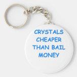 cristales llaveros personalizados