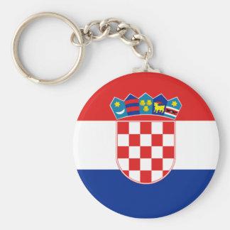 Croacia Llavero Redondo Tipo Pin
