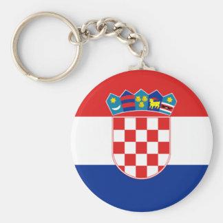 croatia basic round button keychain