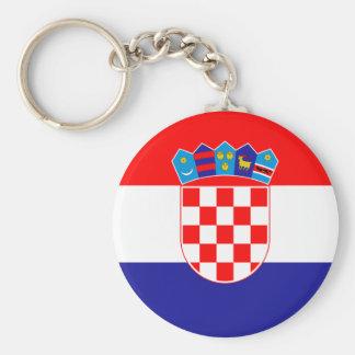 Croatia Hrvatska Key Chains