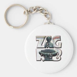 Croatia Hrvatska Zagreb 18A Popular Accessory Basic Round Button Keychain