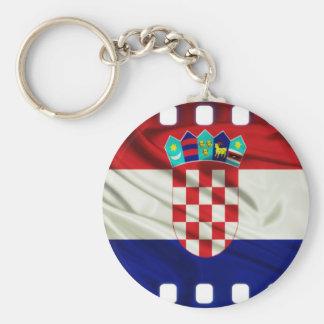 Croatia Movie Industry tribute Keychain