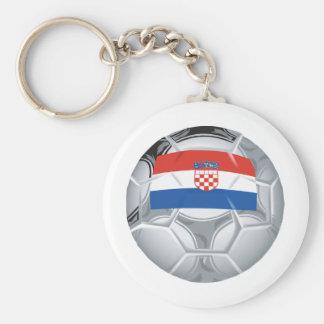 Croatia Soccer Keychain