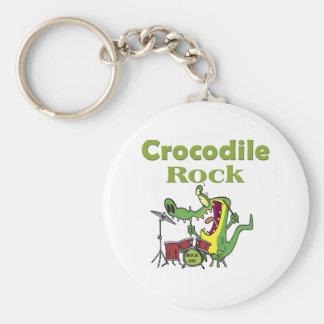 crocodile rock keychain