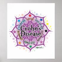 Crohn's Disease Lotus Poster