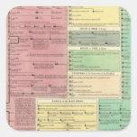 Cronología de la historia bíblica sagrada calcomanía cuadradas