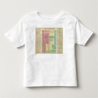 Cronología de la historia bíblica sagrada playera de bebé