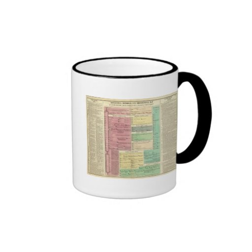 Cronología de la historia bíblica sagrada taza de dos colores