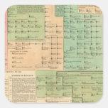 Cronología de los anglosajones a partir del 455 a pegatina cuadrada