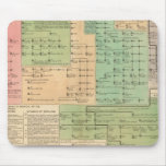 Cronología de los anglosajones a partir del 455 a  alfombrillas de raton
