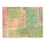 Cronología de los anglosajones a partir del 455 a postales