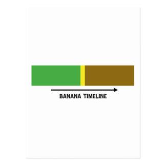 Cronología del plátano tarjeta postal