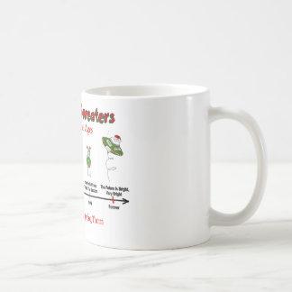 Cronología del suéter del navidad taza de café