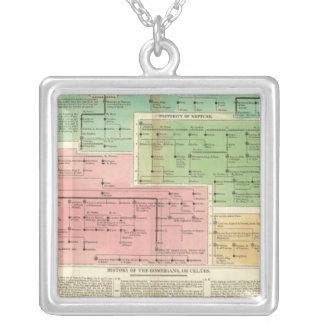 Cronología Gomerians, o Celtes Pendiente