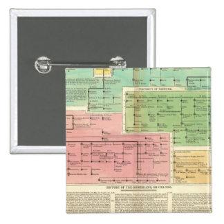 Cronología Gomerians, o Celtes Pin Cuadrada 5 Cm