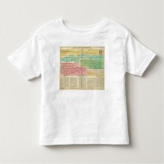 Cronología Gomerians, o Celtes Playera De Bebé