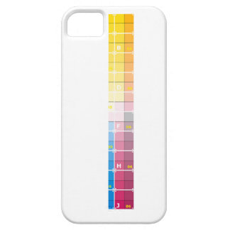 cropped template iPhone SE/5/5s case