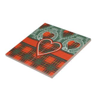Crosby clan Plaid Scottish tartan Ceramic Tile