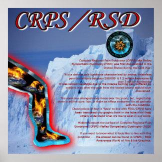 CRPS /RSD Blazin' Leg in Ice Blue Glacier Poster