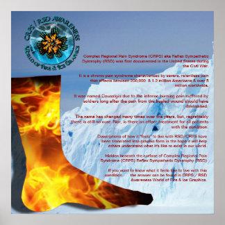 CRPS /RSD Blazin' Pain Ankle On Blue Glacier Poste Poster