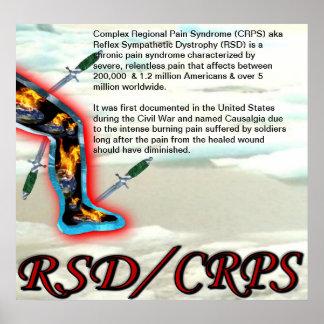 CRPS RSD World 'a Blazin' Blades Poster