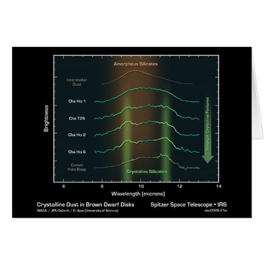 Crystalline Dust in Brown Dwarf Disks–Spitzer Spac Card