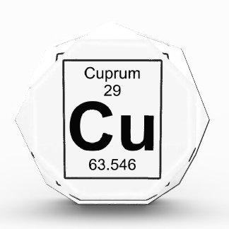 Cu - Cuprum Acrylic Award