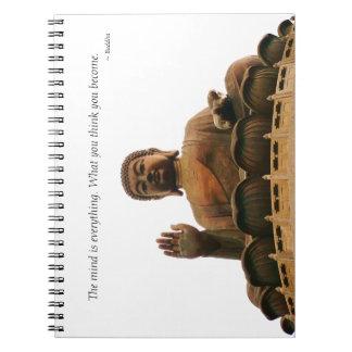 Cuaderno de Buda