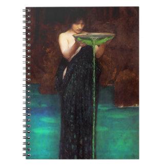 Cuaderno de Circe Invidiosa del Waterhouse