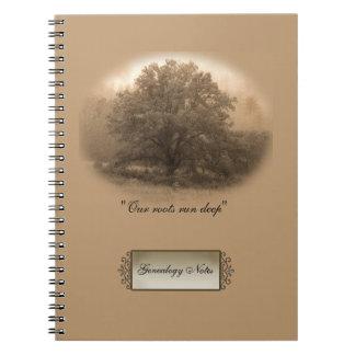 Cuaderno de la genealogía del roble