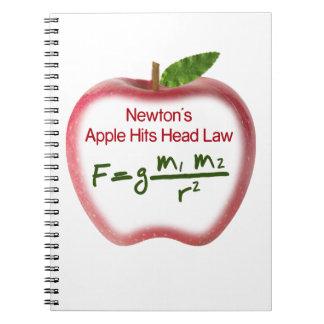 Cuaderno de la ley de Newton