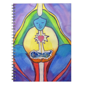 Cuaderno de la natalidad