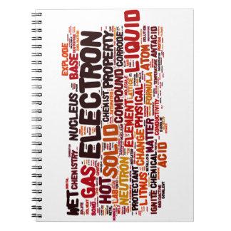 Cuaderno de la química